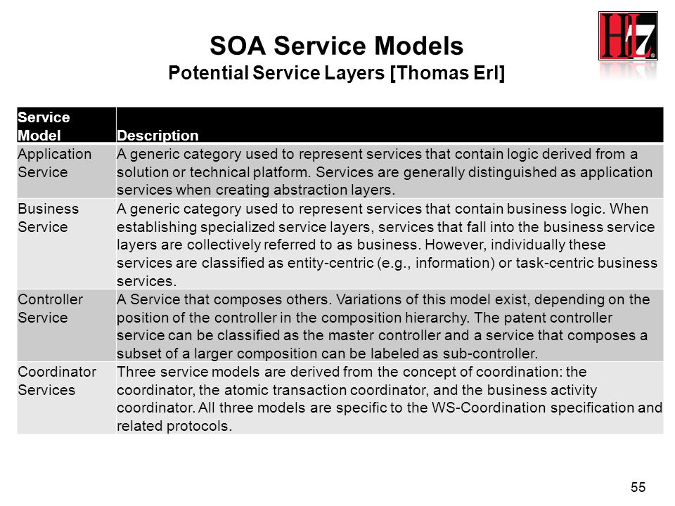 SOA Service Models Potential Service Layers [Thomas Erl]